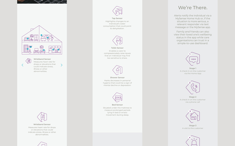 HardEve_Designer_Portfolio_MySense_015
